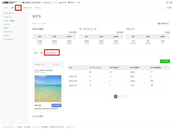 友達追加広告のLINE公式アカウント上での分析画面