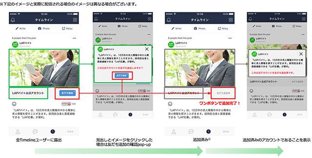 LINE広告の友達追加広告の配信例