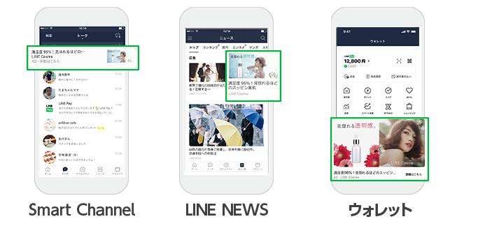 LINE広告の配信先