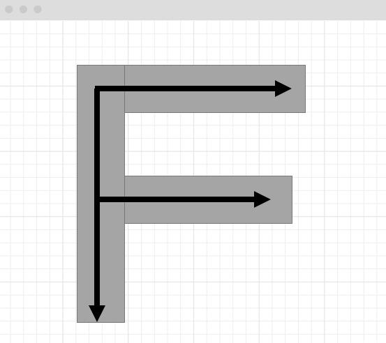 Fパターンの法則